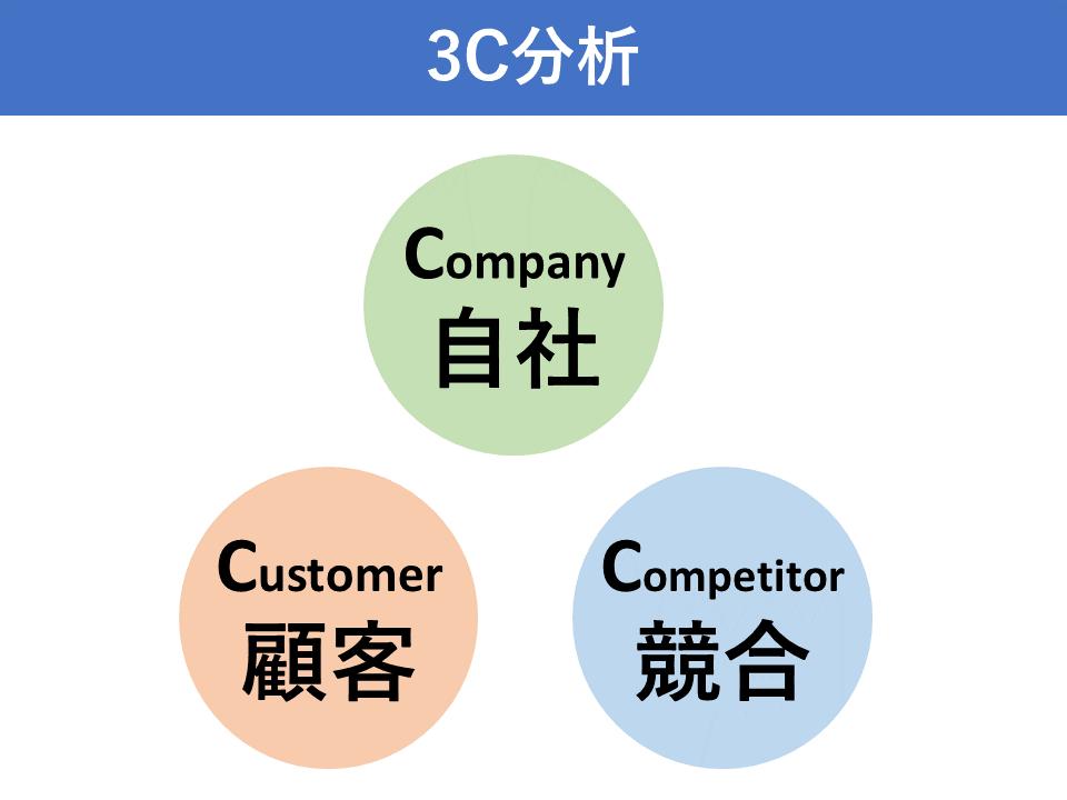 f:id:tairadaishiro:20200401195646p:plain