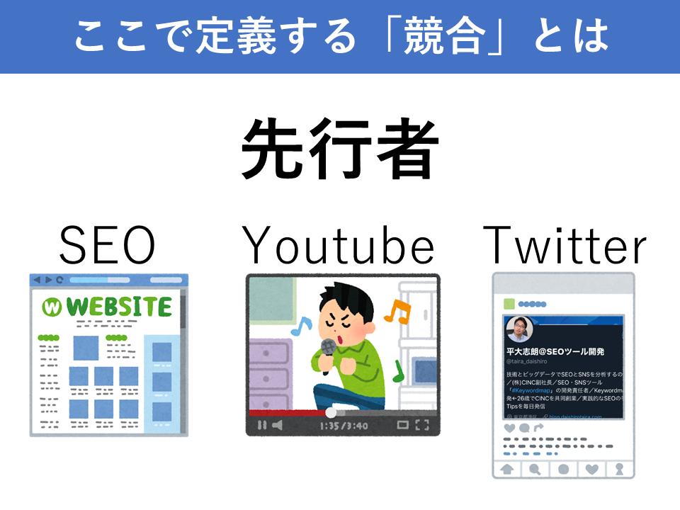 f:id:tairadaishiro:20200401201316p:plain