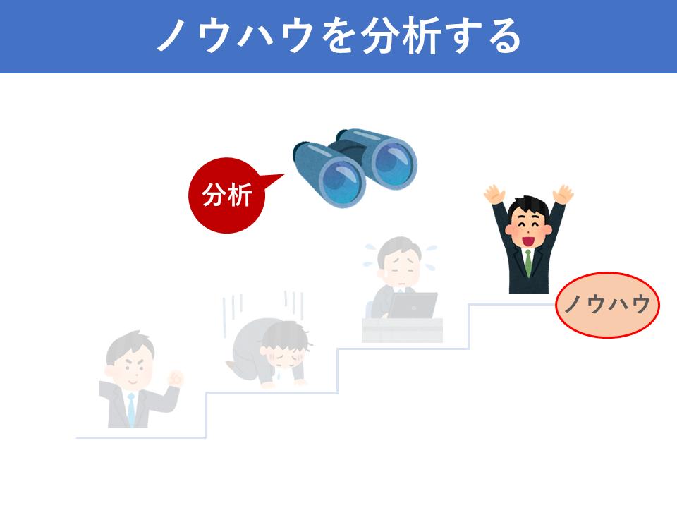 f:id:tairadaishiro:20200402120016p:plain