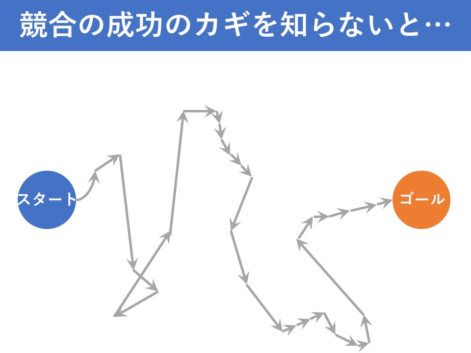 f:id:tairadaishiro:20200402120311p:plain