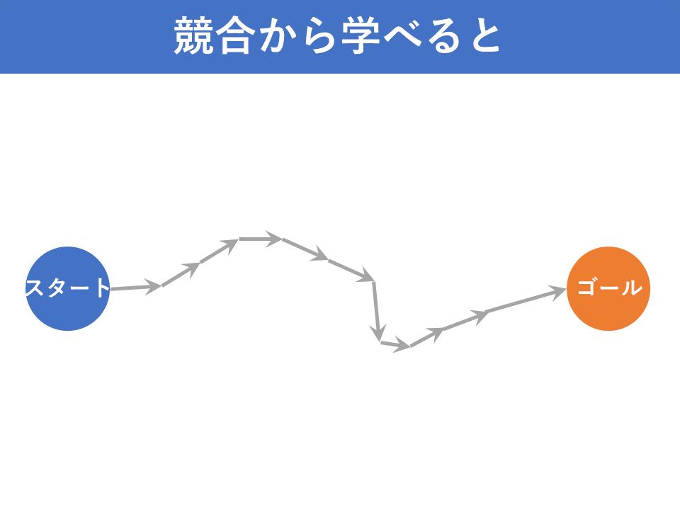 f:id:tairadaishiro:20200402120736p:plain