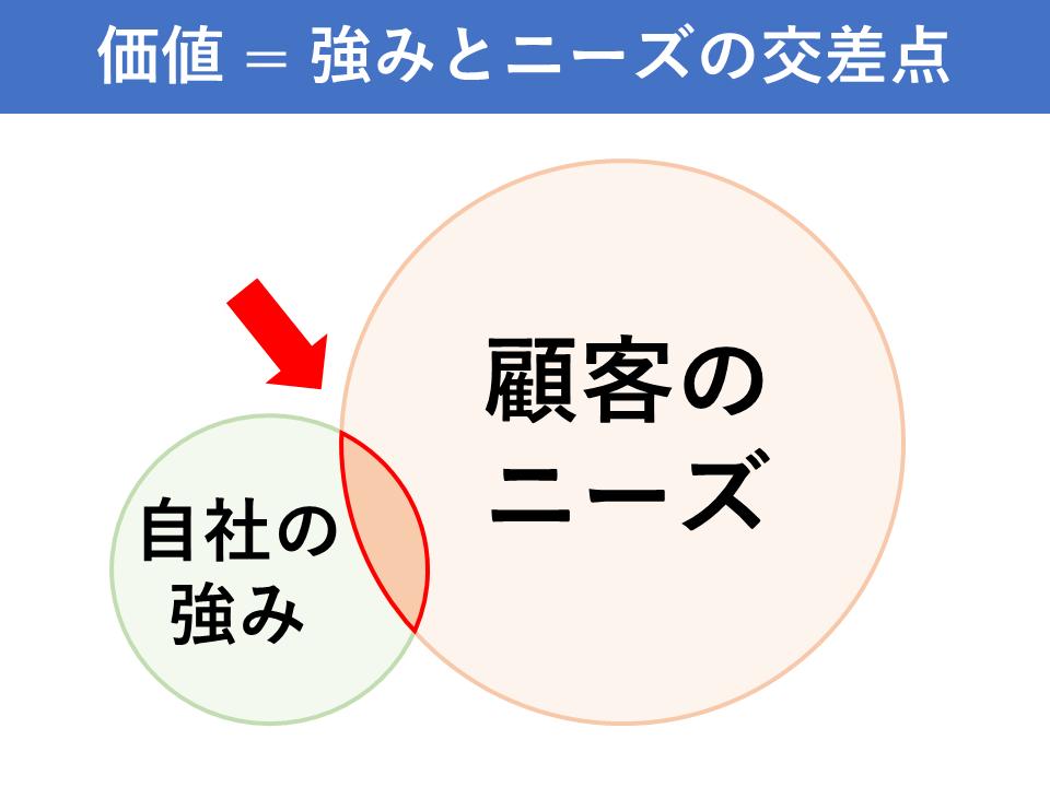 f:id:tairadaishiro:20200402123028p:plain