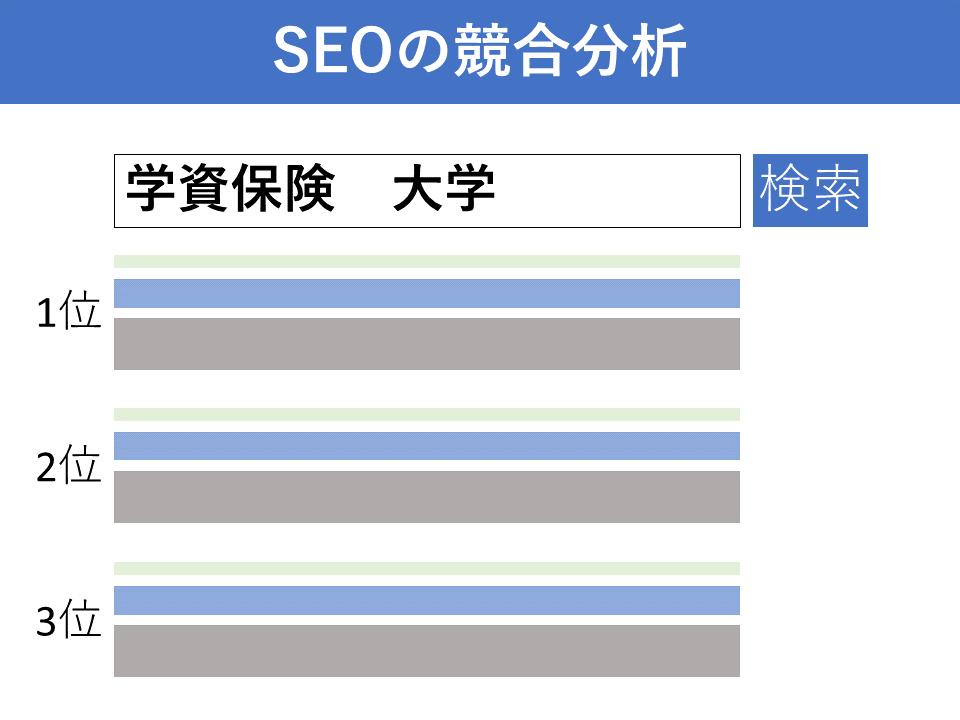 f:id:tairadaishiro:20200402132236p:plain