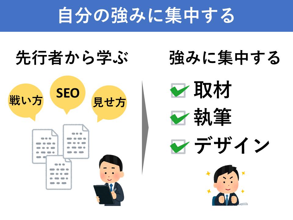 f:id:tairadaishiro:20200402132528p:plain