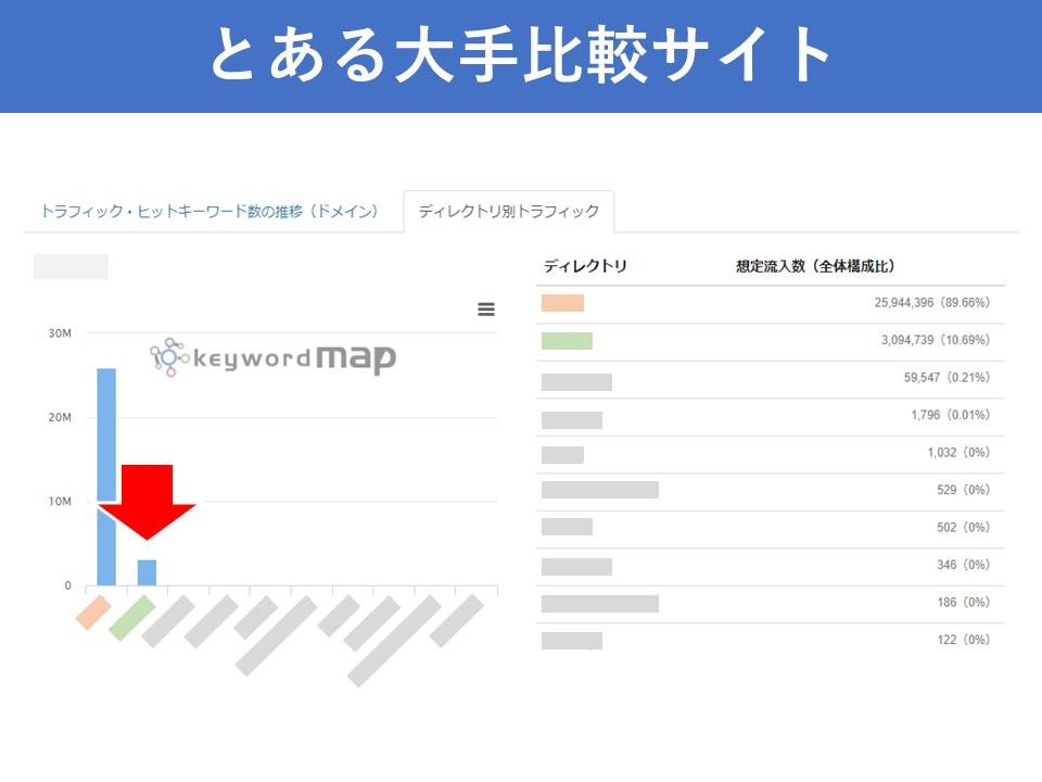 f:id:tairadaishiro:20200402133820p:plain
