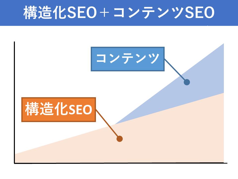 f:id:tairadaishiro:20200402134451p:plain