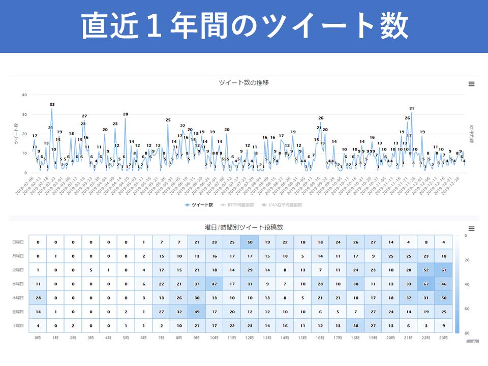 f:id:tairadaishiro:20200402135739p:plain