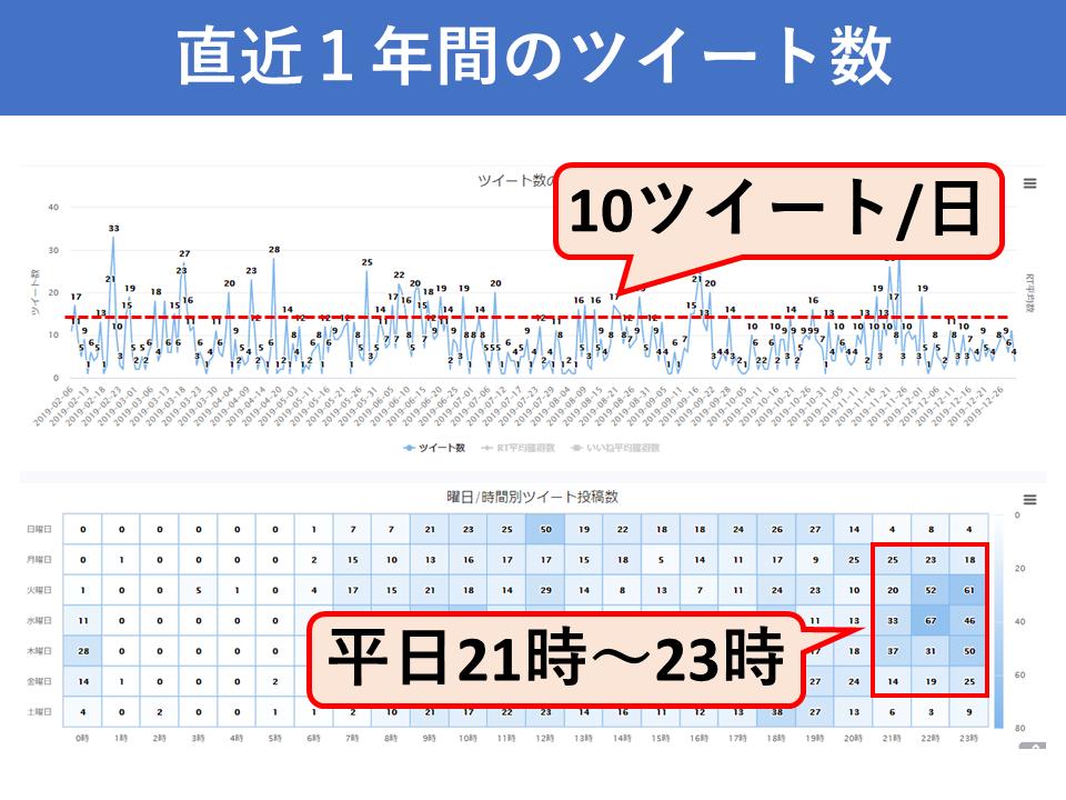 f:id:tairadaishiro:20200402135809p:plain