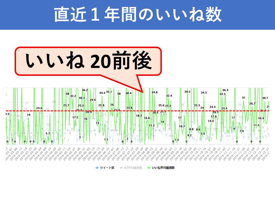 f:id:tairadaishiro:20200402135920p:plain