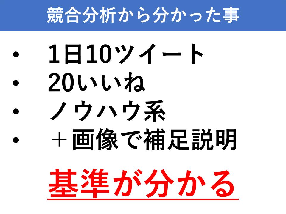 f:id:tairadaishiro:20200402140201p:plain