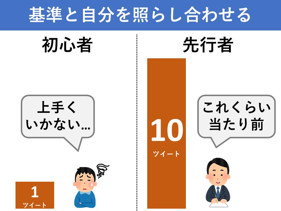 f:id:tairadaishiro:20200402140555p:plain