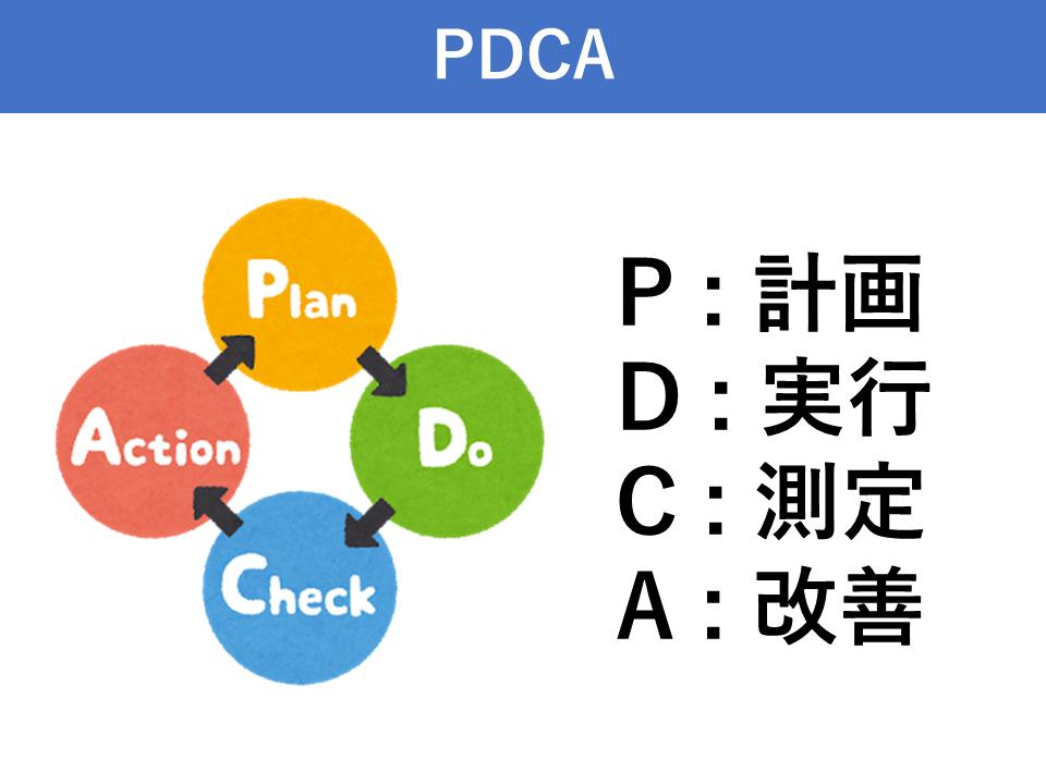 f:id:tairadaishiro:20200402154136p:plain
