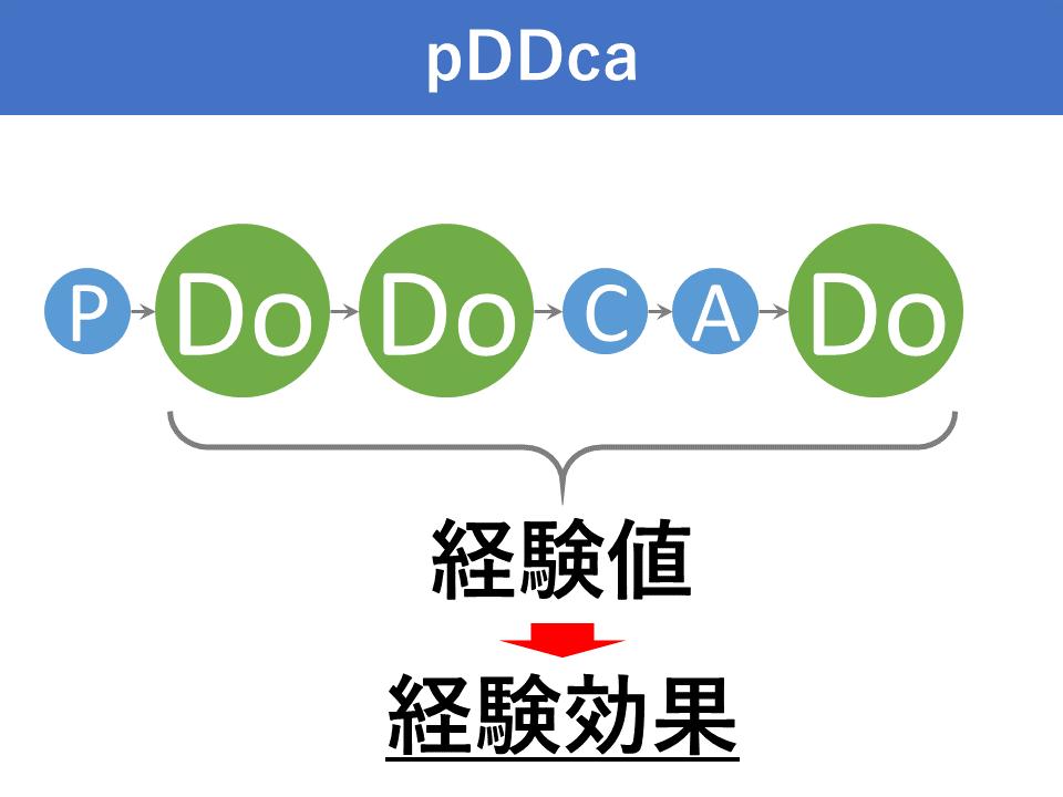 f:id:tairadaishiro:20200402154607p:plain