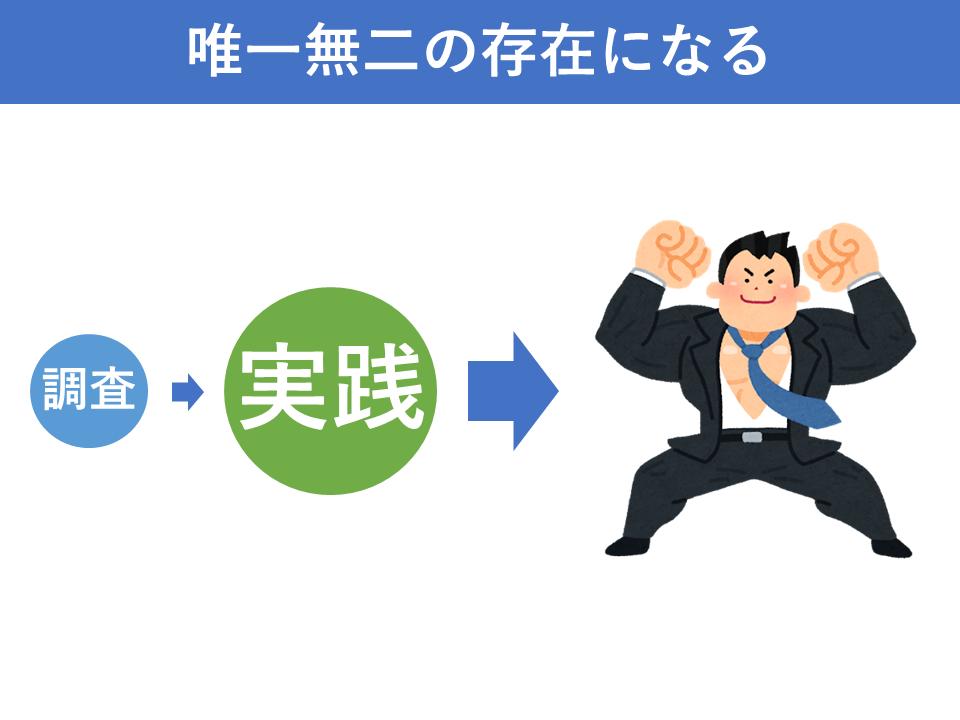 f:id:tairadaishiro:20200402154916p:plain