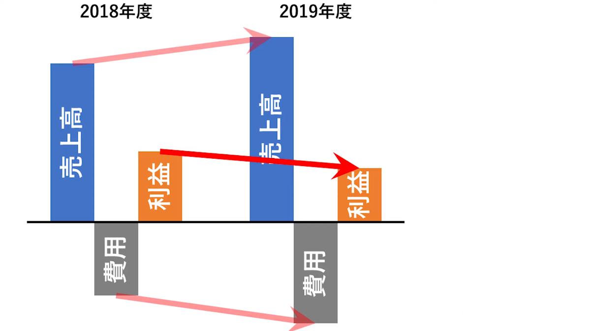 f:id:tairadaishiro:20200924120837p:plain