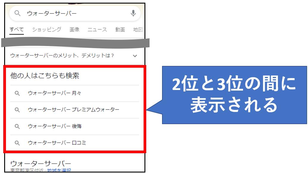 f:id:tairadaishiro:20210531164857p:plain