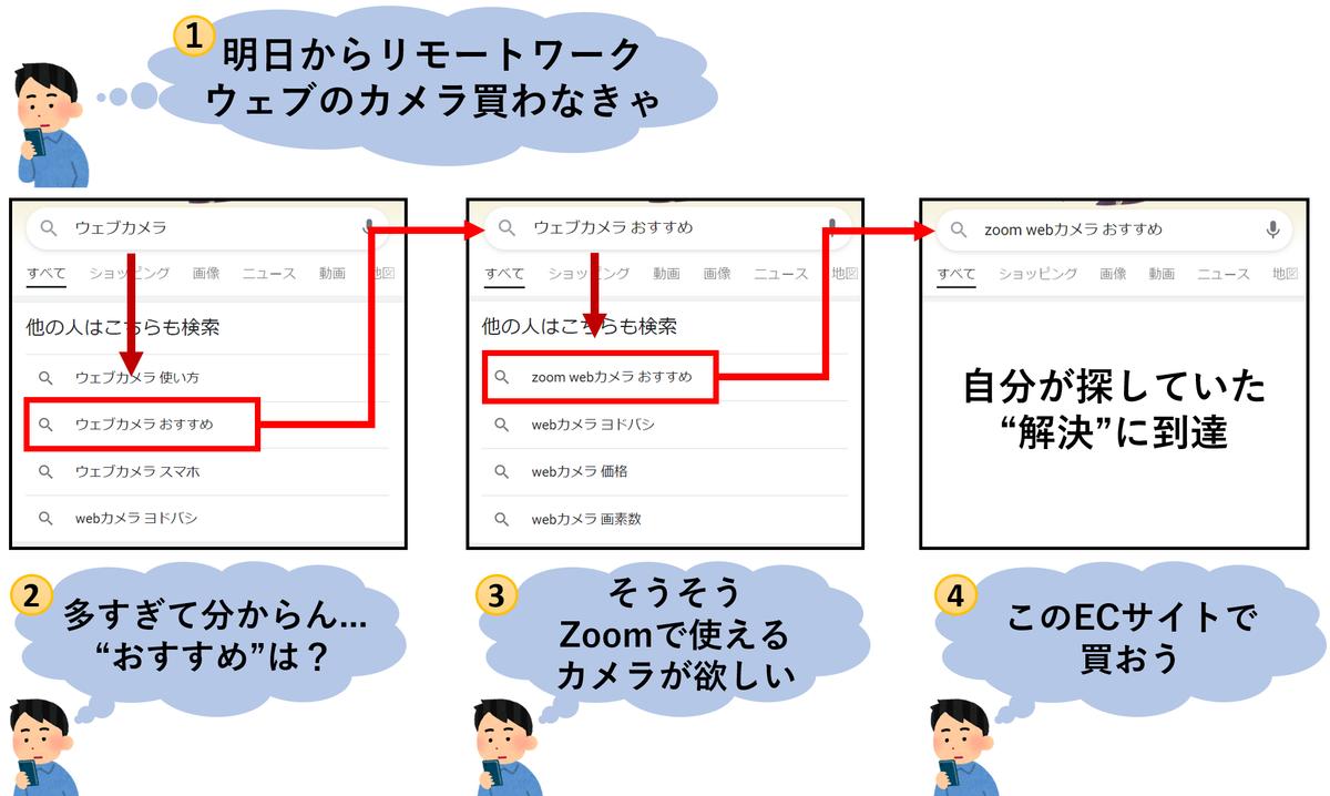 f:id:tairadaishiro:20210531220428p:plain