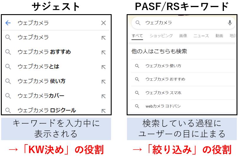 f:id:tairadaishiro:20210601100325p:plain