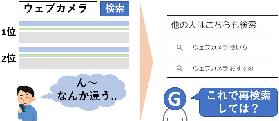 f:id:tairadaishiro:20210601102046p:plain