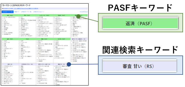 f:id:tairadaishiro:20210601192826p:plain