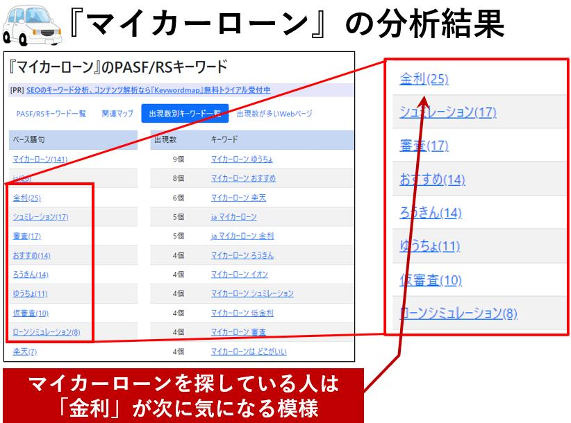 f:id:tairadaishiro:20210601193215p:plain