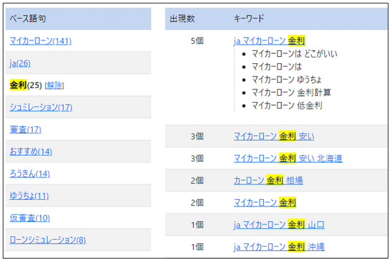 f:id:tairadaishiro:20210602172310p:plain