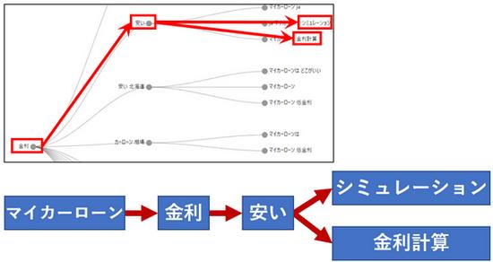 f:id:tairadaishiro:20210602172814p:plain