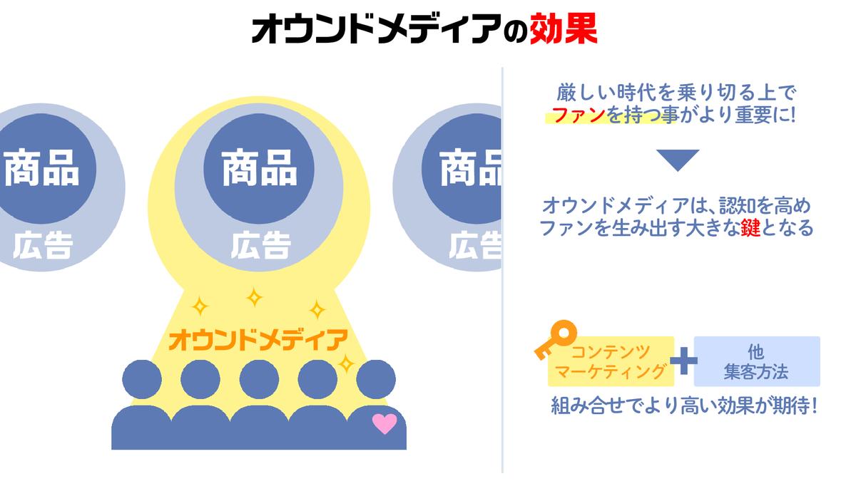 f:id:tairadaishiro:20210805120226p:plain