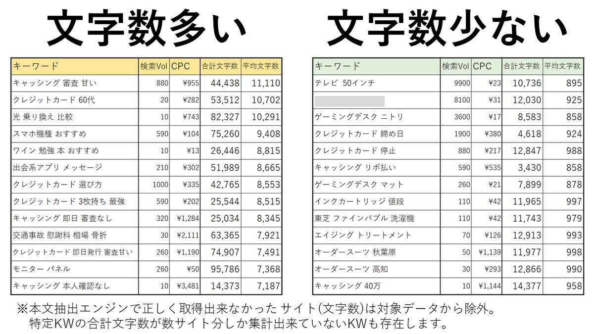 f:id:tairadaishiro:20210920075118p:plain
