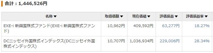 f:id:taisa-invest:20191227094045j:plain