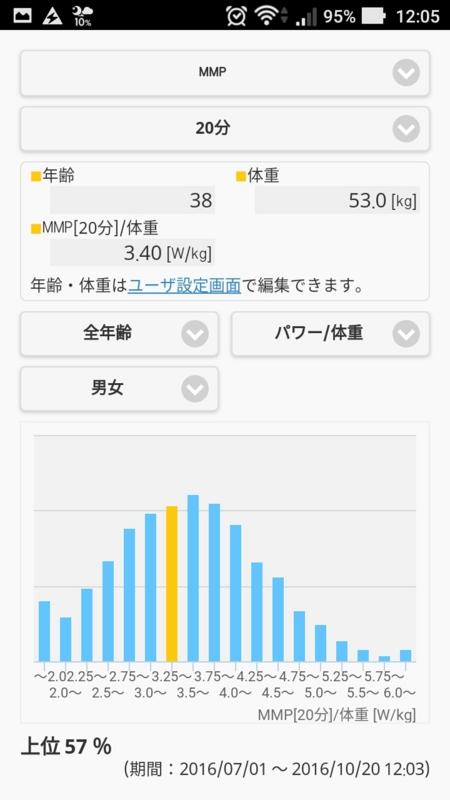 f:id:taisakovic:20161020184012j:plain