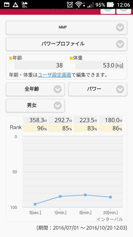 f:id:taisakovic:20161020184015j:plain