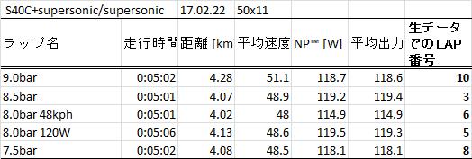 f:id:taisakovic:20170223170651p:plain