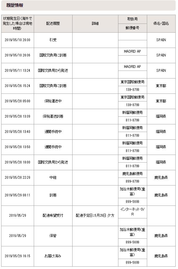f:id:taisakovic:20190529210614p:plain