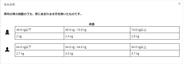 f:id:taisakovic:20210409160140p:plain