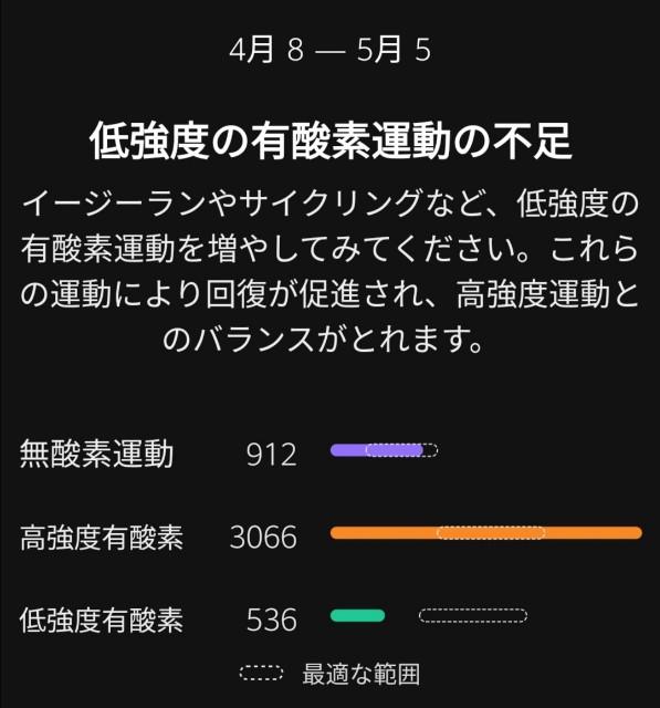 f:id:taisakovic:20210506084454j:image