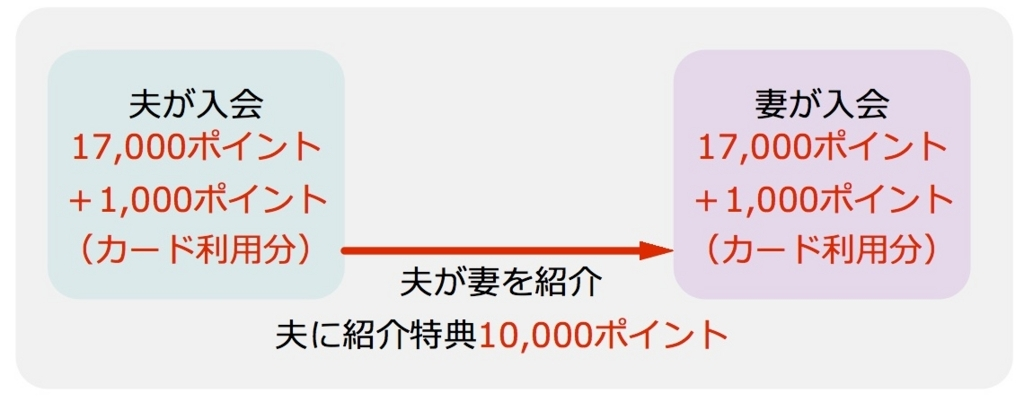 f:id:taishibouritsu:20171103105045j:plain