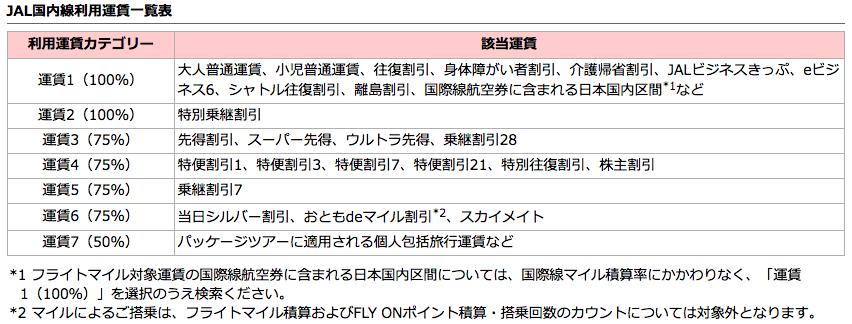 f:id:taishibouritsu:20171110173720p:plain