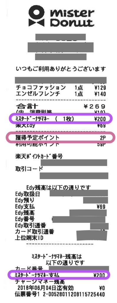 f:id:taishibouritsu:20171208192526j:plain