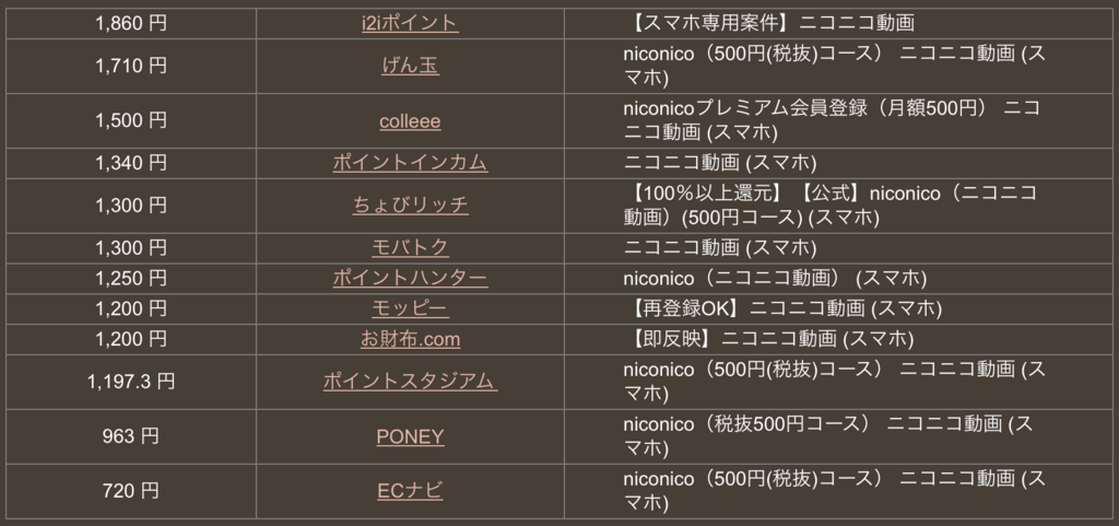 f:id:taishibouritsu:20171209093656p:plain
