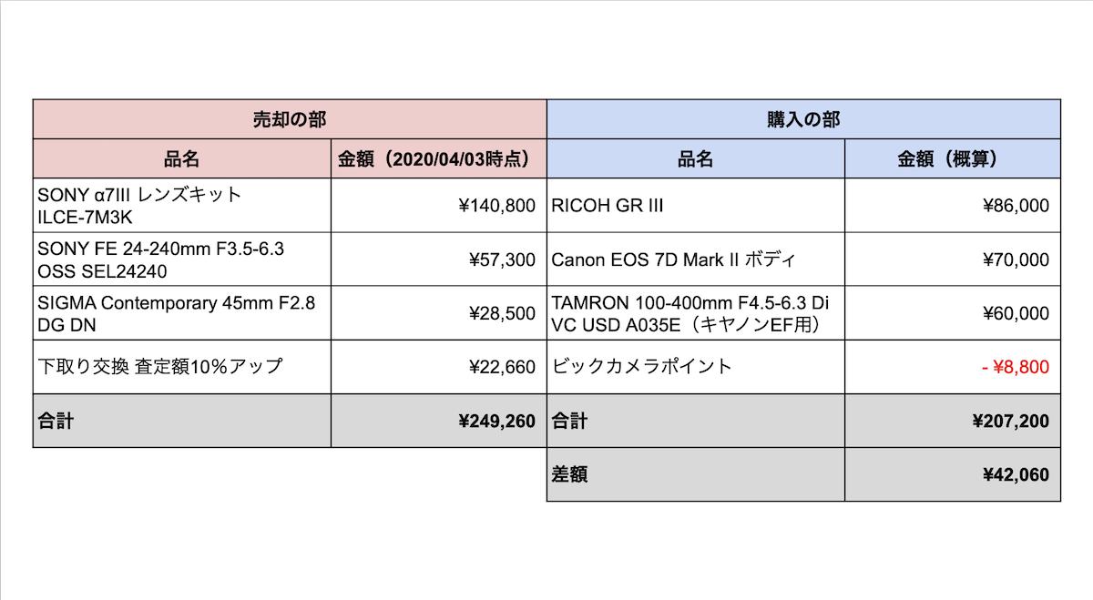 f:id:taisho_goes:20200403200743p:plain