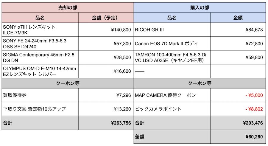 f:id:taisho_goes:20200408194437p:plain