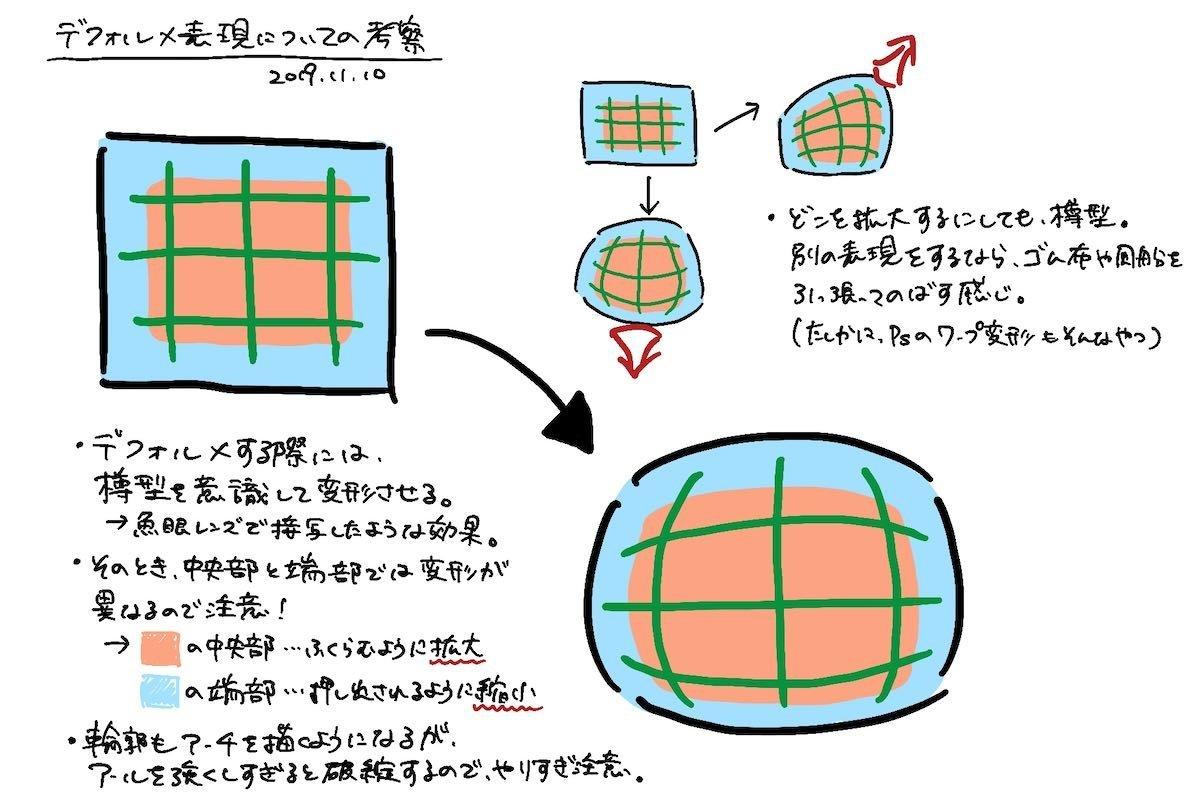 f:id:taisho_goes:20200516174855j:plain