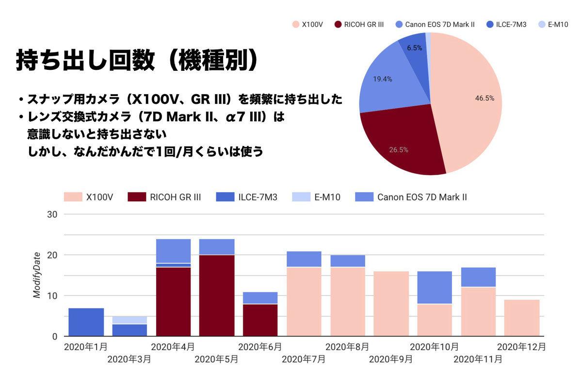 f:id:taisho_goes:20210130172021j:plain