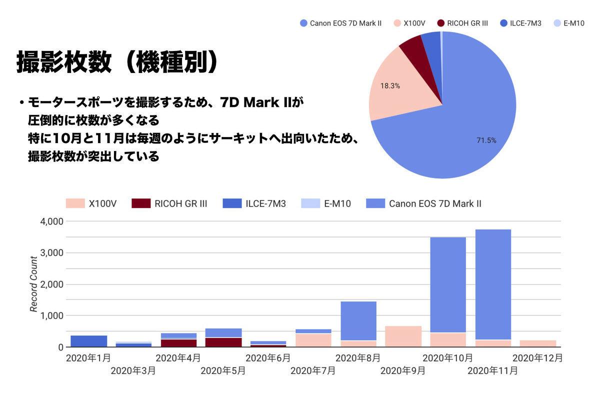 f:id:taisho_goes:20210130172108j:plain