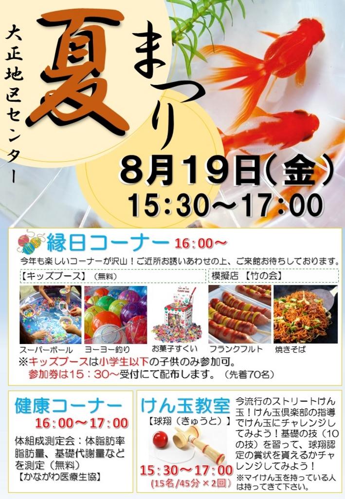 f:id:taishochikusen:20160615181417j:plain