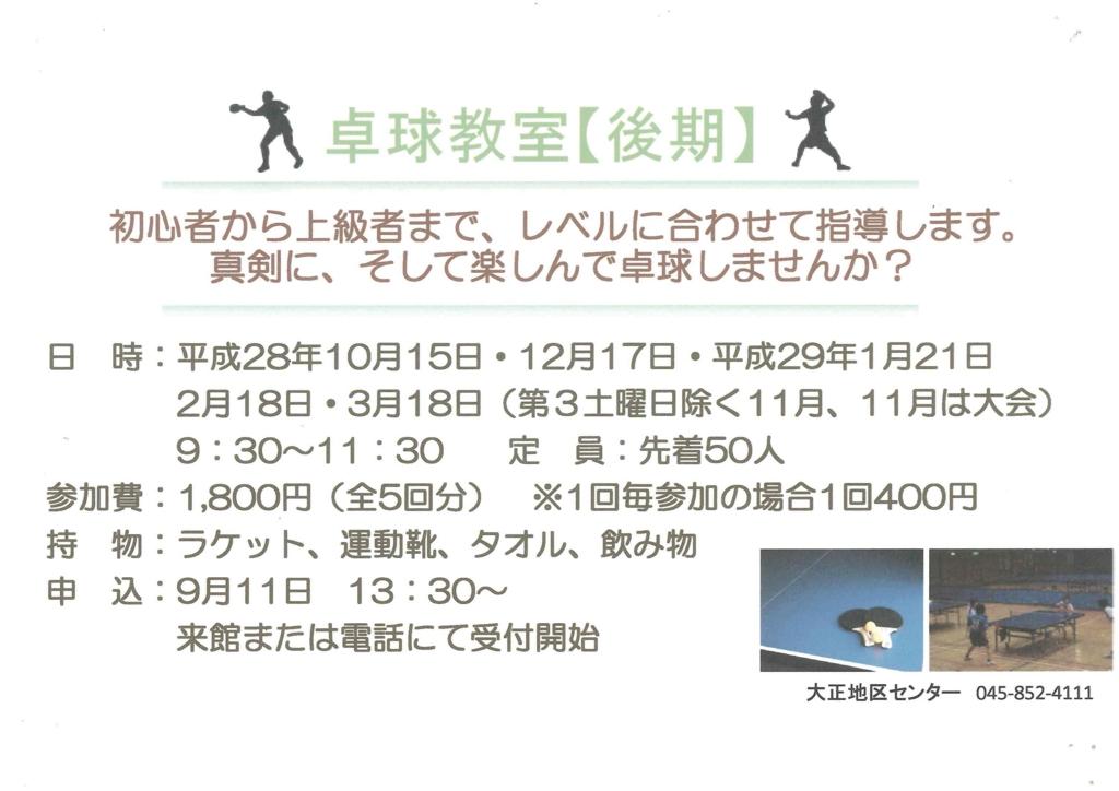 f:id:taishochikusen:20161006200432j:plain