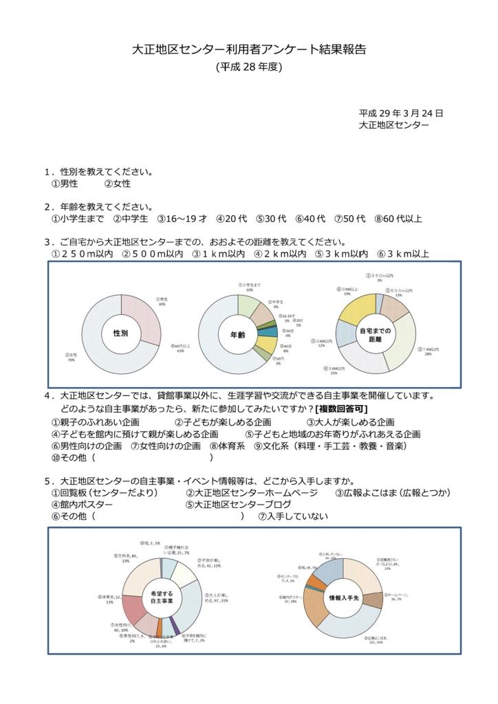 f:id:taishochikusen:20170322180454j:plain