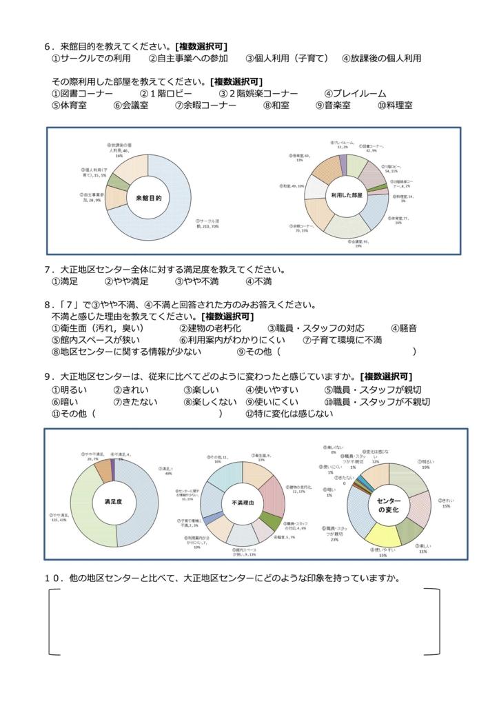 f:id:taishochikusen:20170322180615j:plain