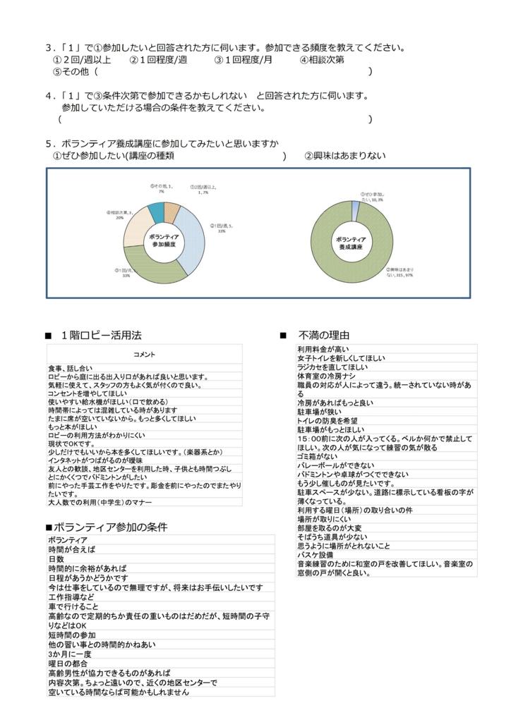 f:id:taishochikusen:20170322181115j:plain